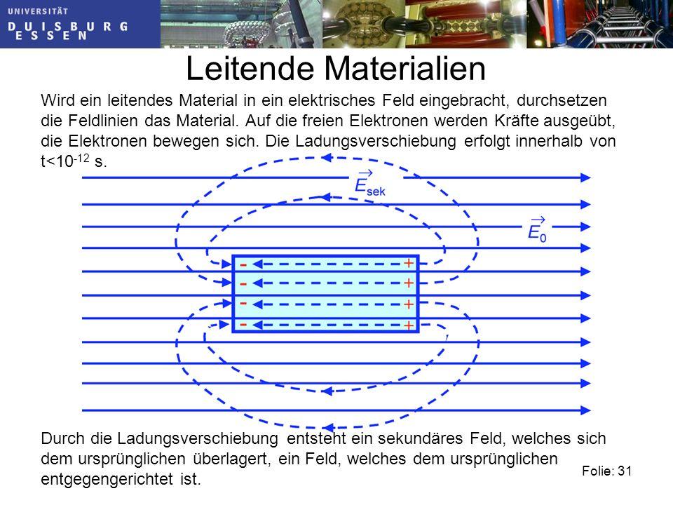 Folie: 31 Leitende Materialien Durch die Ladungsverschiebung entsteht ein sekundäres Feld, welches sich dem ursprünglichen überlagert, ein Feld, welches dem ursprünglichen entgegengerichtet ist.