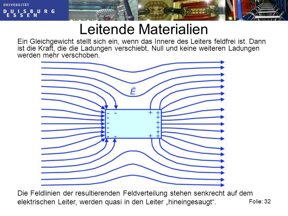 Folie: 32 Leitende Materialien Ein Gleichgewicht stellt sich ein, wenn das Innere des Leiters feldfrei ist.