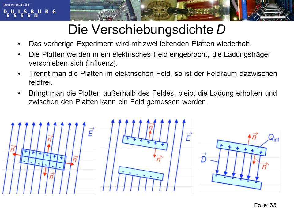 Folie: 33 Die Verschiebungsdichte D Das vorherige Experiment wird mit zwei leitenden Platten wiederholt.