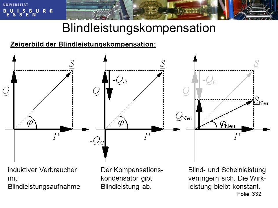 Blindleistungskompensation Folie: 332 Zeigerbild der Blindleistungskompensation: induktiver Verbraucher mit Blindleistungsaufnahme Der Kompensations- kondensator gibt Blindleistung ab.