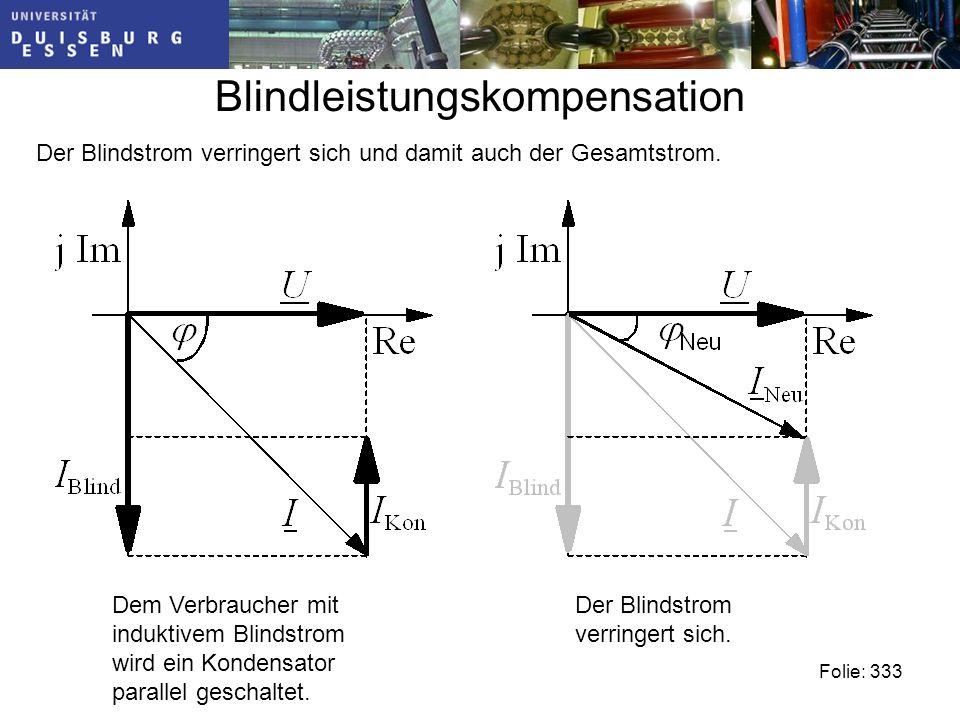 Blindleistungskompensation Der Blindstrom verringert sich und damit auch der Gesamtstrom.