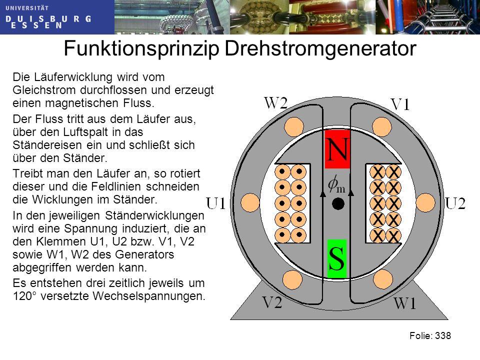Funktionsprinzip Drehstromgenerator Die Läuferwicklung wird vom Gleichstrom durchflossen und erzeugt einen magnetischen Fluss.