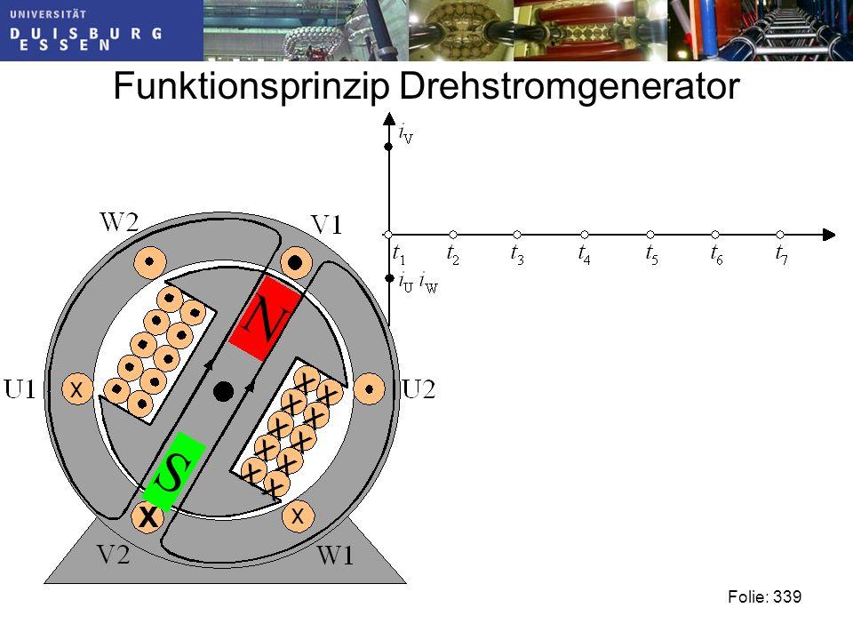 Funktionsprinzip Drehstromgenerator Folie: 339