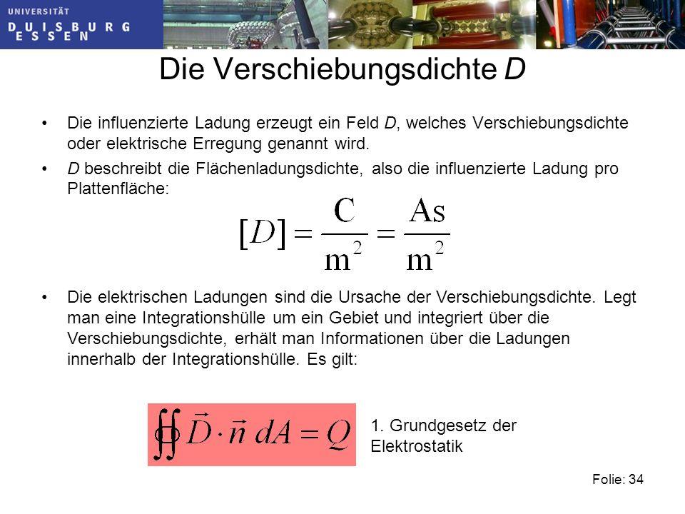 Folie: 34 Die Verschiebungsdichte D Die influenzierte Ladung erzeugt ein Feld D, welches Verschiebungsdichte oder elektrische Erregung genannt wird.