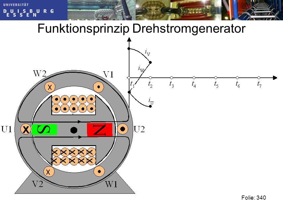 Funktionsprinzip Drehstromgenerator Folie: 340