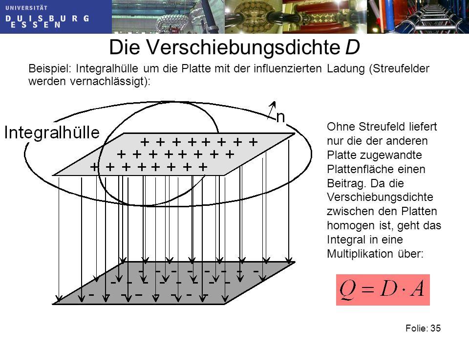 Folie: 35 Die Verschiebungsdichte D Beispiel: Integralhülle um die Platte mit der influenzierten Ladung (Streufelder werden vernachlässigt): Ohne Streufeld liefert nur die der anderen Platte zugewandte Plattenfläche einen Beitrag.