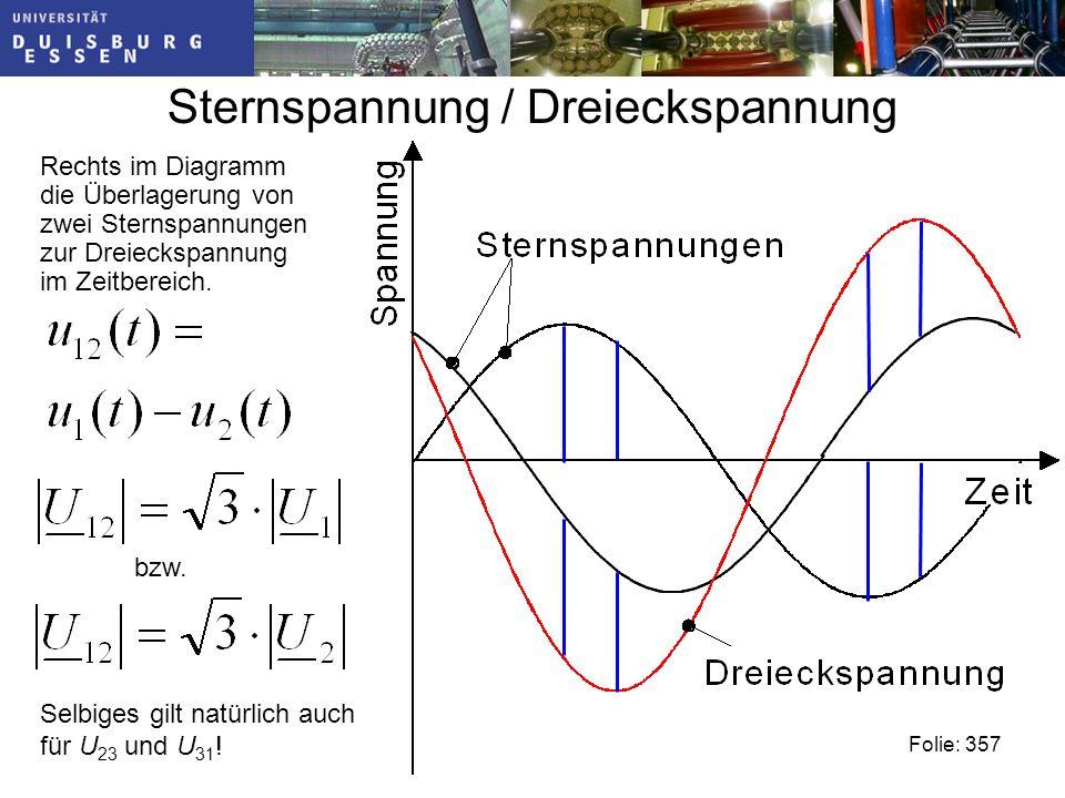 Sternspannung / Dreieckspannung Rechts im Diagramm die Überlagerung von zwei Sternspannungen zur Dreieckspannung im Zeitbereich.