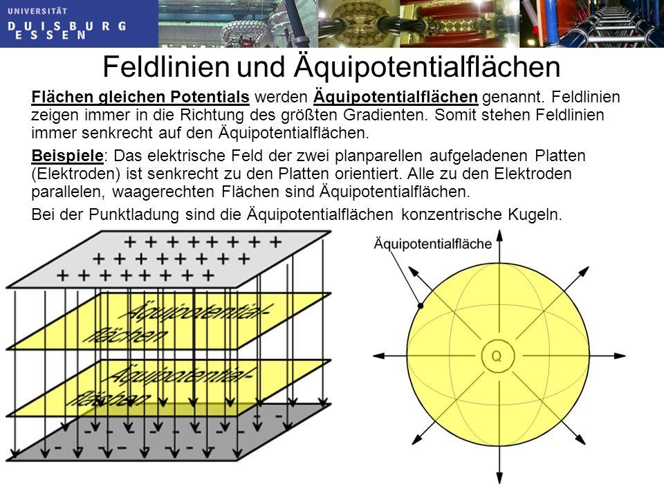 Folie: 39 Feldlinien und Äquipotentialflächen Flächen gleichen Potentials werden Äquipotentialflächen genannt.