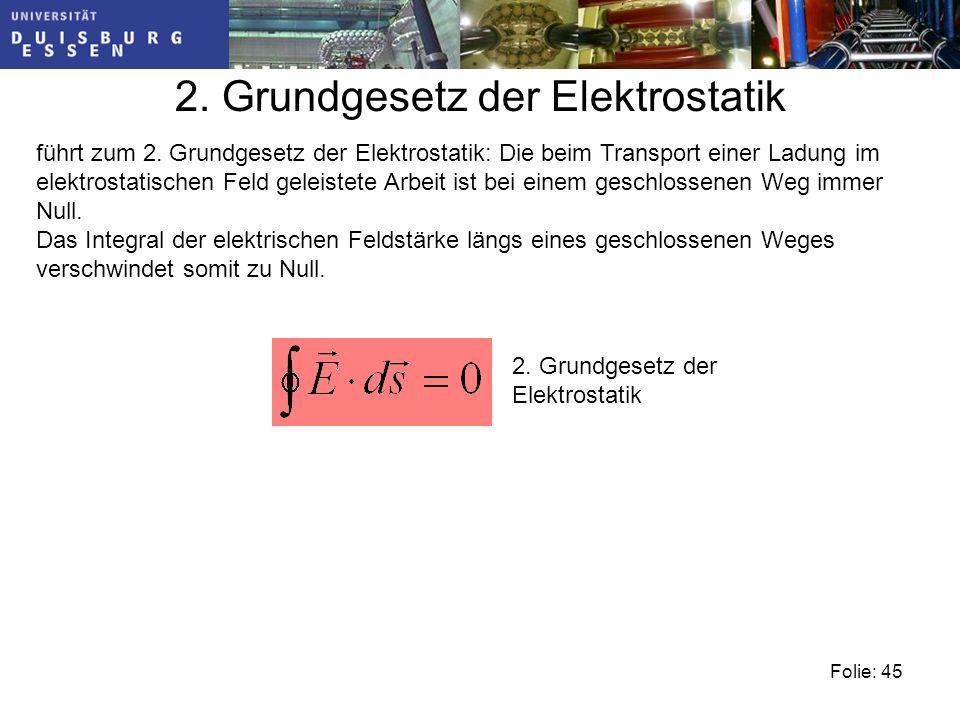 Folie: 45 2.Grundgesetz der Elektrostatik führt zum 2.