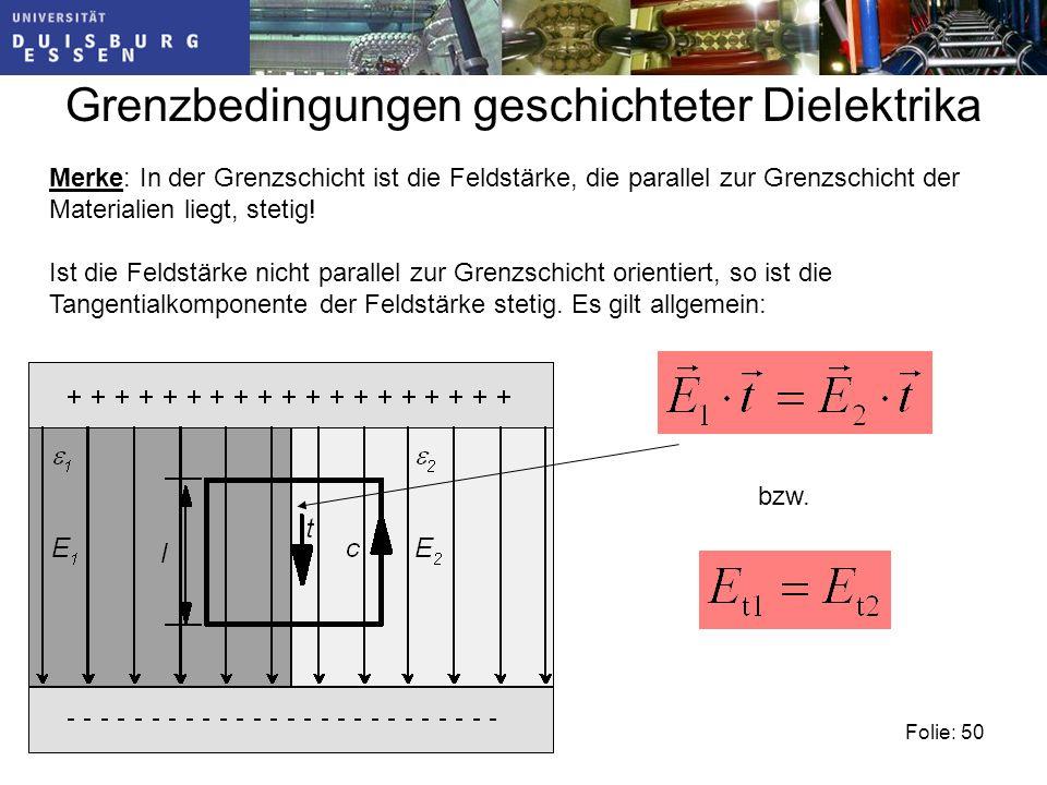 Folie: 50 Grenzbedingungen geschichteter Dielektrika Merke: In der Grenzschicht ist die Feldstärke, die parallel zur Grenzschicht der Materialien liegt, stetig.