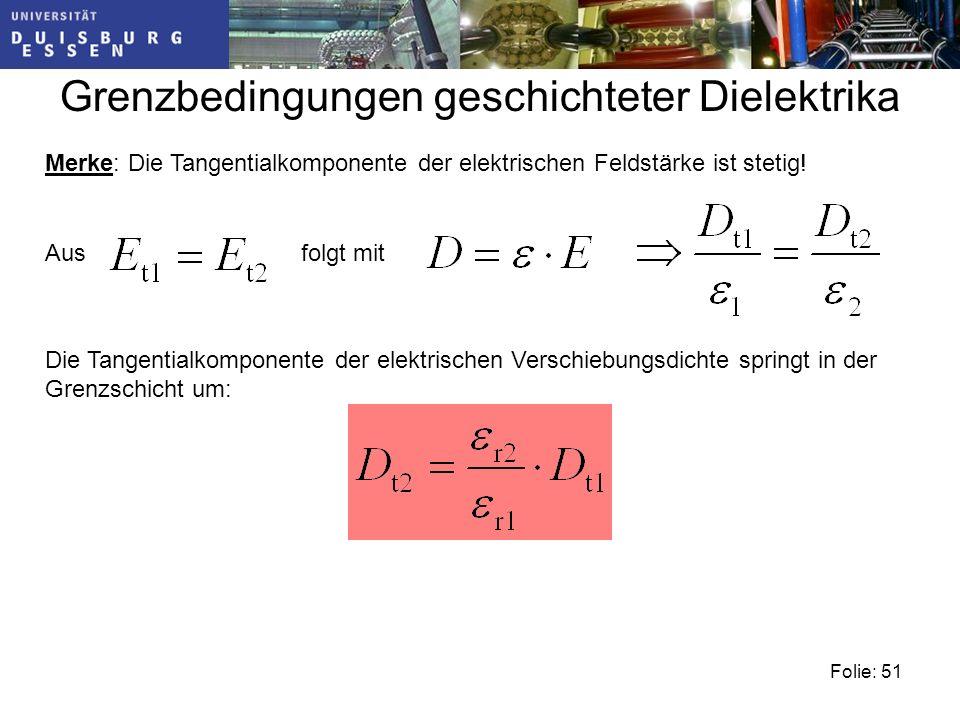 Grenzbedingungen geschichteter Dielektrika Folie: 51 Merke: Die Tangentialkomponente der elektrischen Feldstärke ist stetig.