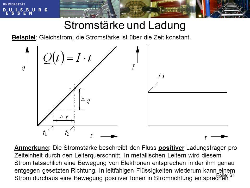 Folie: 61 Stromstärke und Ladung Beispiel: Gleichstrom; die Stromstärke ist über die Zeit konstant.