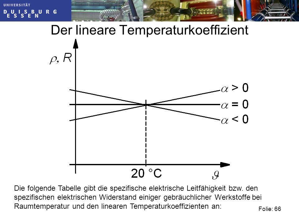 Folie: 66 Der lineare Temperaturkoeffizient Die folgende Tabelle gibt die spezifische elektrische Leitfähigkeit bzw.