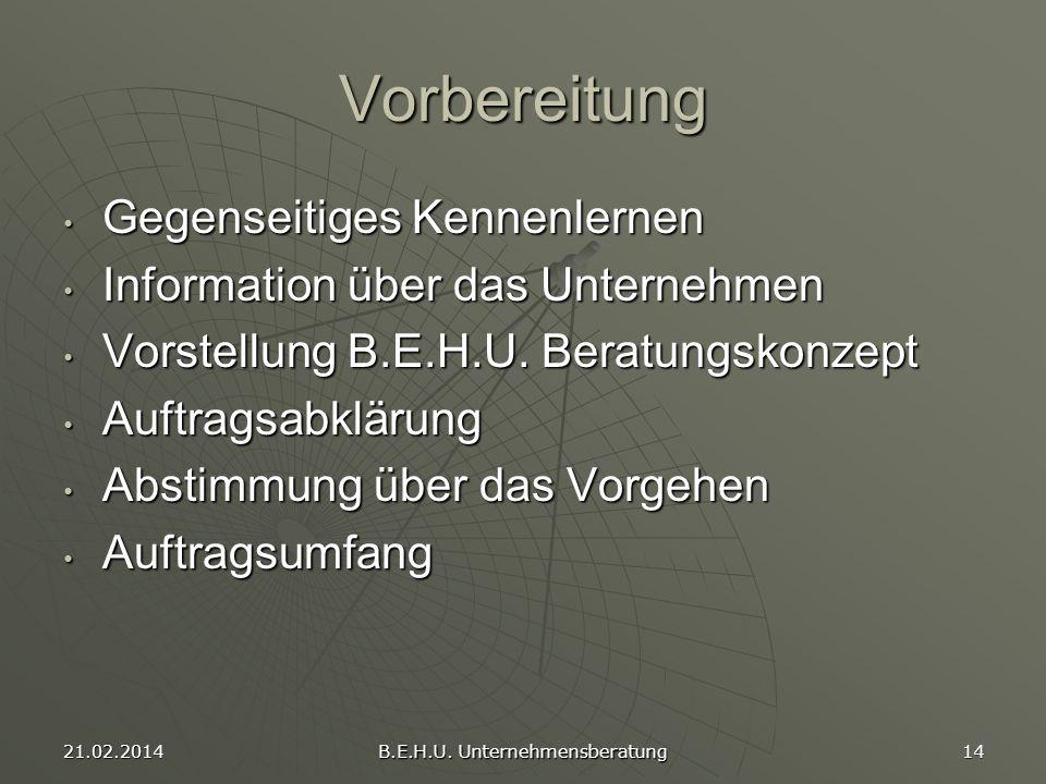 21.02.2014 B.E.H.U. Unternehmensberatung 14 Vorbereitung Gegenseitiges Kennenlernen Gegenseitiges Kennenlernen Information über das Unternehmen Inform