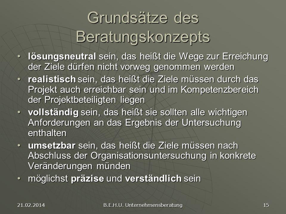 21.02.2014 B.E.H.U. Unternehmensberatung 15 Grundsätze des Beratungskonzepts lösungsneutral sein, das heißt die Wege zur Erreichung der Ziele dürfen n