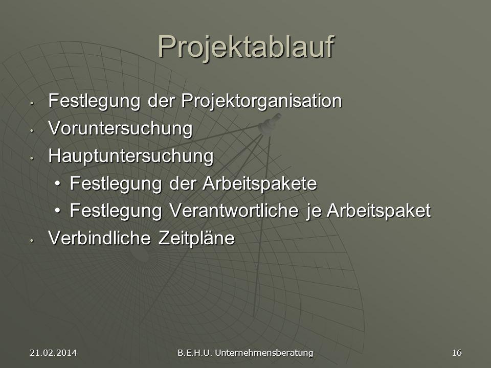 21.02.2014 B.E.H.U. Unternehmensberatung 16 Projektablauf Festlegung der Projektorganisation Festlegung der Projektorganisation Voruntersuchung Vorunt