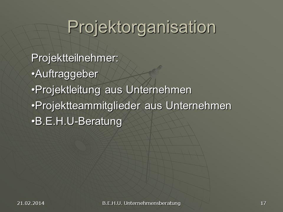 21.02.2014 B.E.H.U. Unternehmensberatung 17 Projektorganisation Projektteilnehmer: AuftraggeberAuftraggeber Projektleitung aus UnternehmenProjektleitu