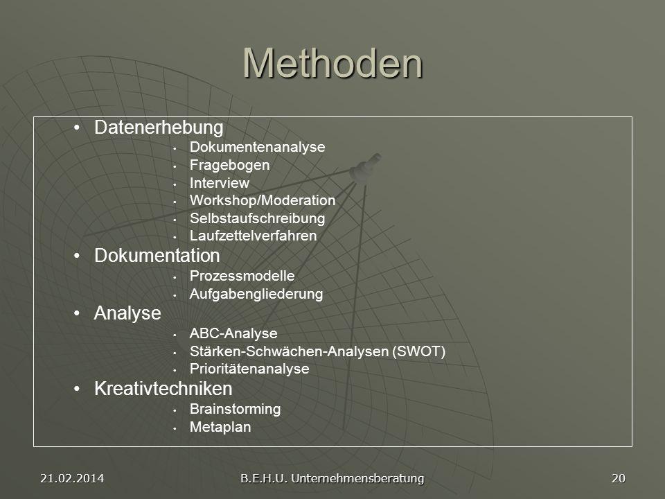 21.02.2014 B.E.H.U. Unternehmensberatung 20 Methoden Datenerhebung Dokumentenanalyse Fragebogen Interview Workshop/Moderation Selbstaufschreibung Lauf