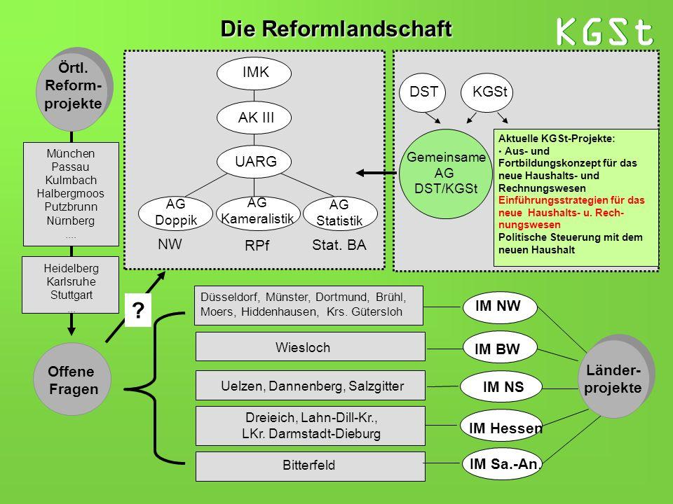 AG Kameralistik RPf IMK AK III UARG AG Doppik NW AG Statistik Stat. BA IM NW Düsseldorf, Münster, Dortmund, Brühl, Moers, Hiddenhausen, Krs. Gütersloh