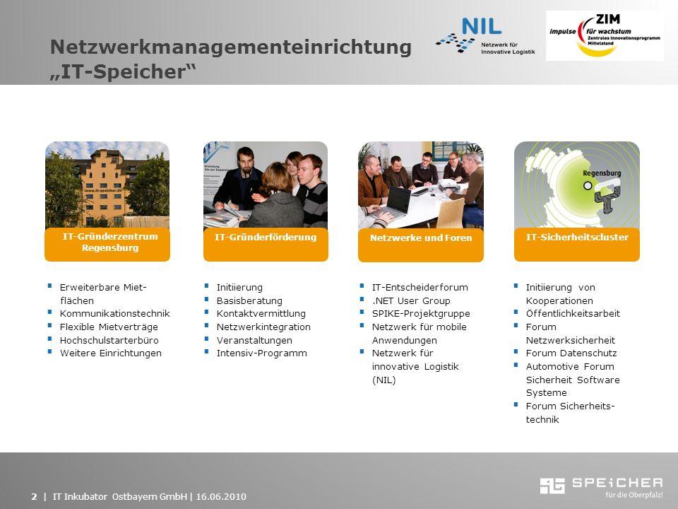 2   IT Inkubator Ostbayern GmbH   16.06.2010 Erweiterbare Miet- flächen Kommunikationstechnik Flexible Mietverträge Hochschulstarterbüro Weitere Einri