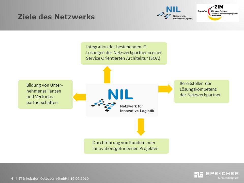 4   IT Inkubator Ostbayern GmbH   16.06.2010 Ziele des Netzwerks Bildung von Unter- nehmensallianzen und Vertriebs- partnerschaften Integration der be