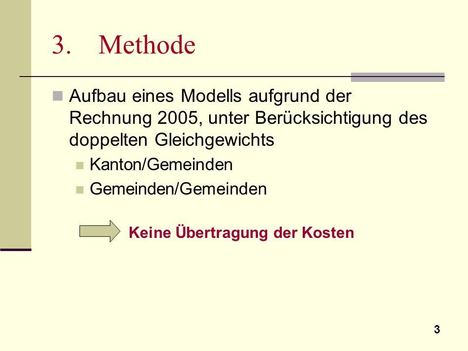 3 3. Methode Aufbau eines Modells aufgrund der Rechnung 2005, unter Berücksichtigung des doppelten Gleichgewichts Kanton/Gemeinden Gemeinden/Gemeinden