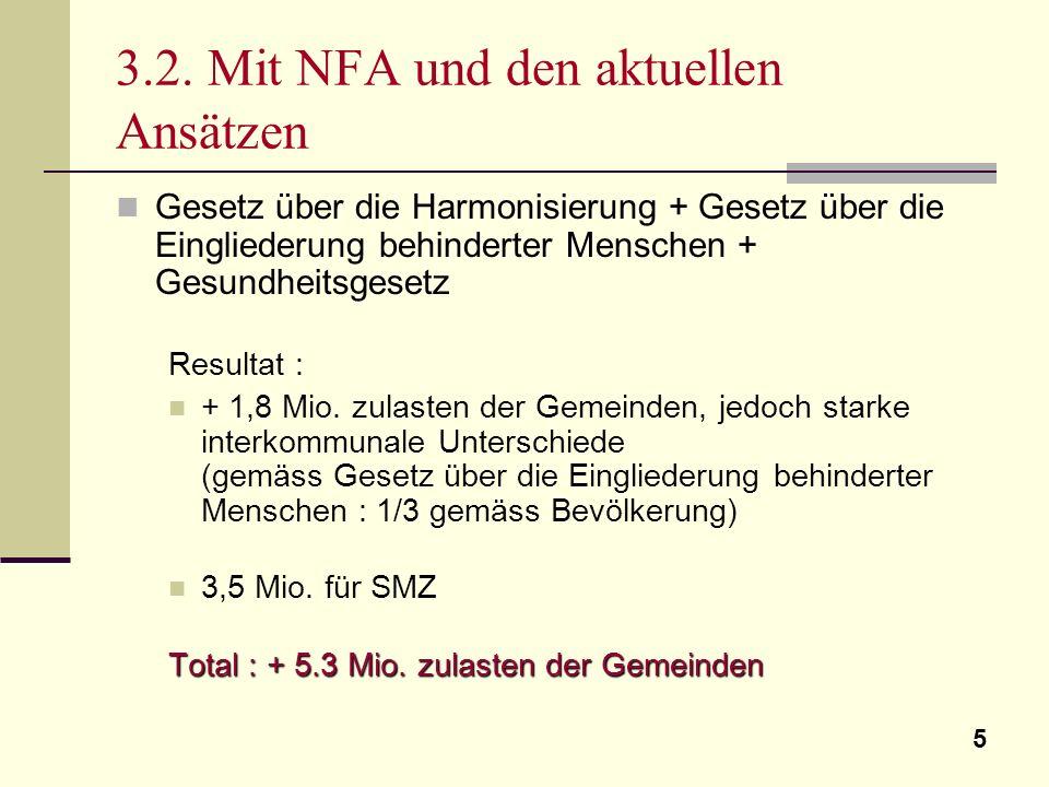 5 3.2. Mit NFA und den aktuellen Ansätzen Gesetz über die Harmonisierung + Gesetz über die Eingliederung behinderter Menschen + Gesundheitsgesetz Resu