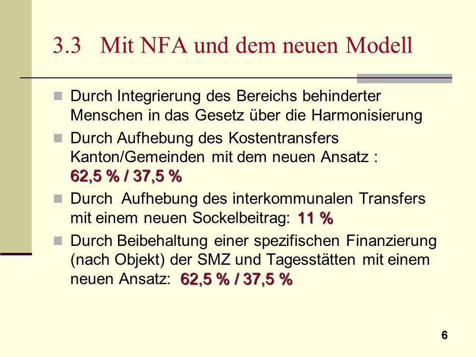 6 3.3 Mit NFA und dem neuen Modell Durch Integrierung des Bereichs behinderter Menschen in das Gesetz über die Harmonisierung 62,5 % / 37,5 % Durch Aufhebung des Kostentransfers Kanton/Gemeinden mit dem neuen Ansatz : 62,5 % / 37,5 % 11 % Durch Aufhebung des interkommunalen Transfers mit einem neuen Sockelbeitrag: 11 % 62,5 % / 37,5 % Durch Beibehaltung einer spezifischen Finanzierung (nach Objekt) der SMZ und Tagesstätten mit einem neuen Ansatz: 62,5 % / 37,5 %