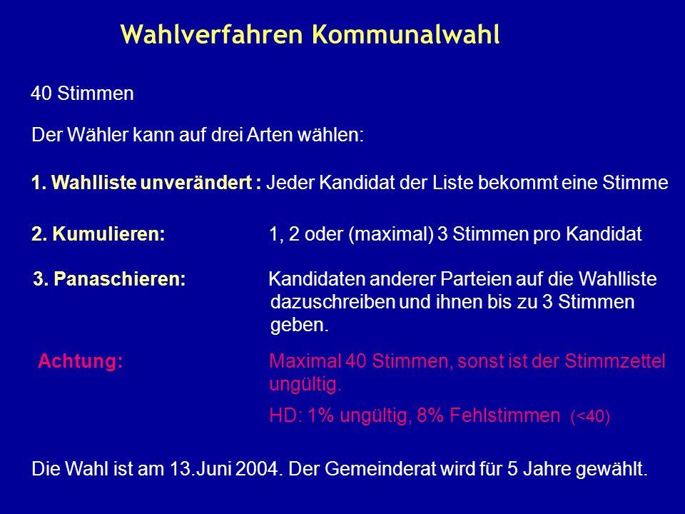 Die Wahl ist am 13.Juni 2004. Der Gemeinderat wird für 5 Jahre gewählt.