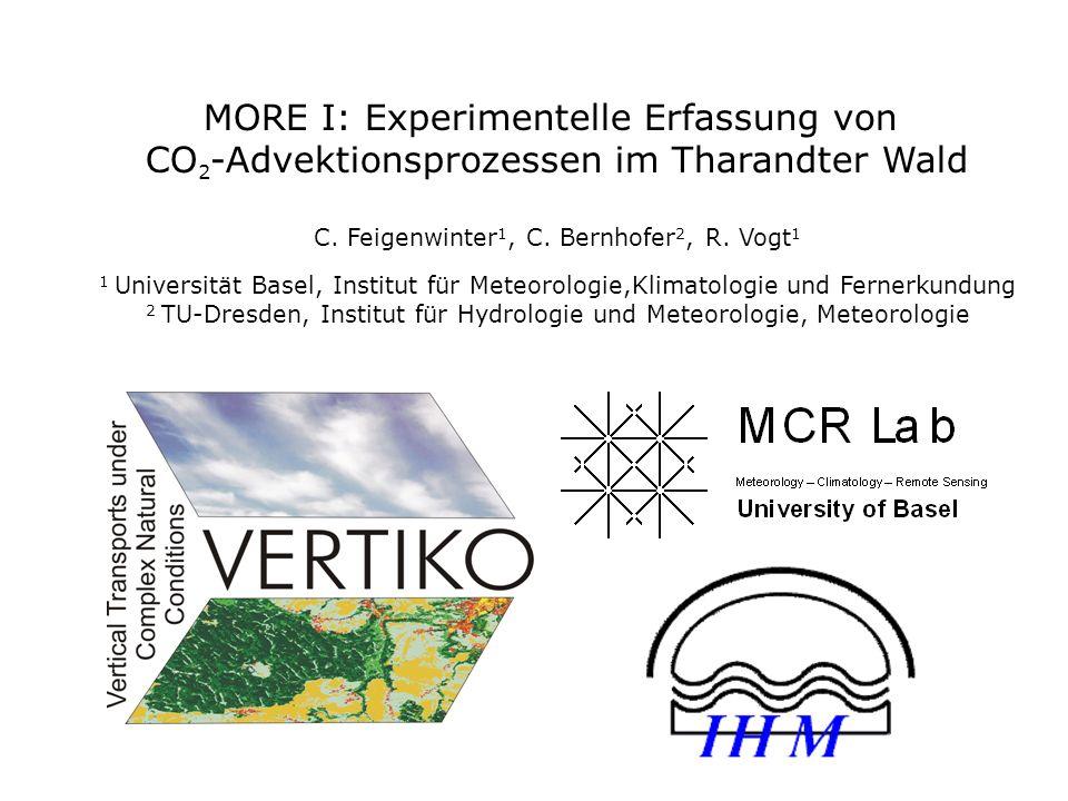 MORE I: Experimentelle Erfassung von CO 2 -Advektionsprozessen im Tharandter Wald C.
