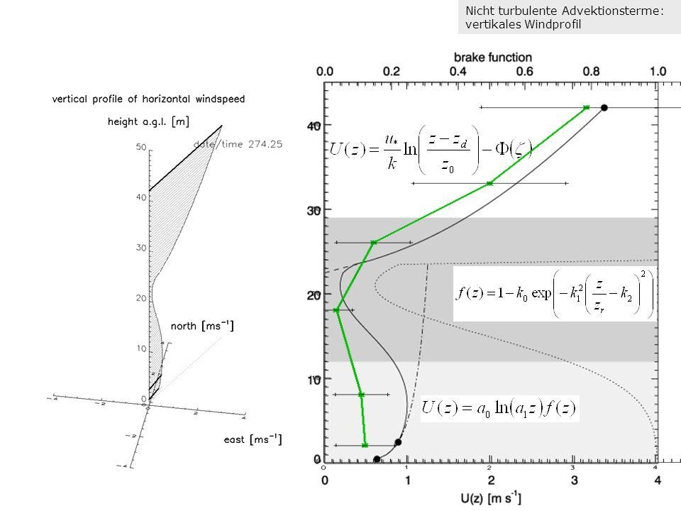 Nicht turbulente Advektionsterme: vertikales Windprofil k 0 : 0.85 (max.