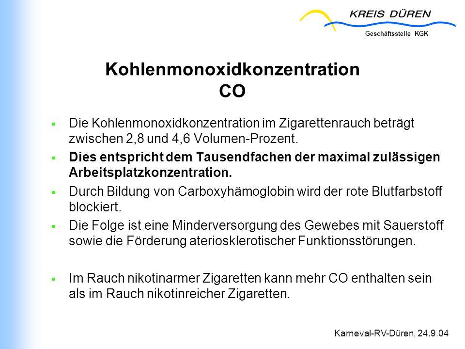 Geschäftsstelle KGK Karneval-RV-Düren, 24.9.04 Kohlenmonoxidkonzentration CO Die Kohlenmonoxidkonzentration im Zigarettenrauch beträgt zwischen 2,8 un