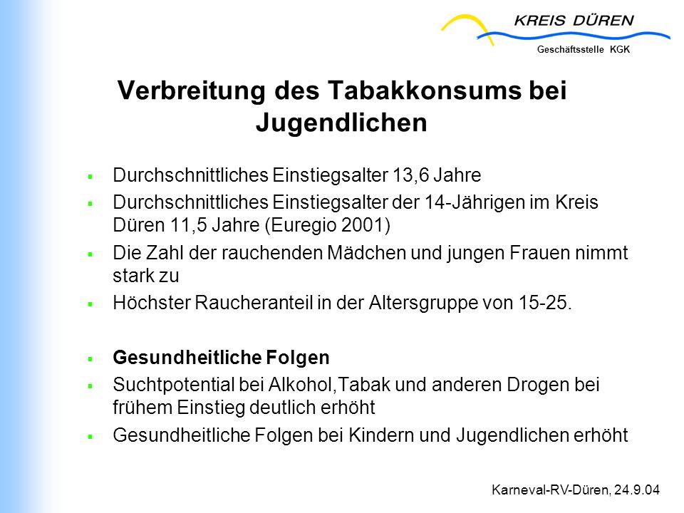 Geschäftsstelle KGK Karneval-RV-Düren, 24.9.04 Verbreitung des Tabakkonsums bei Jugendlichen Durchschnittliches Einstiegsalter 13,6 Jahre Durchschnitt