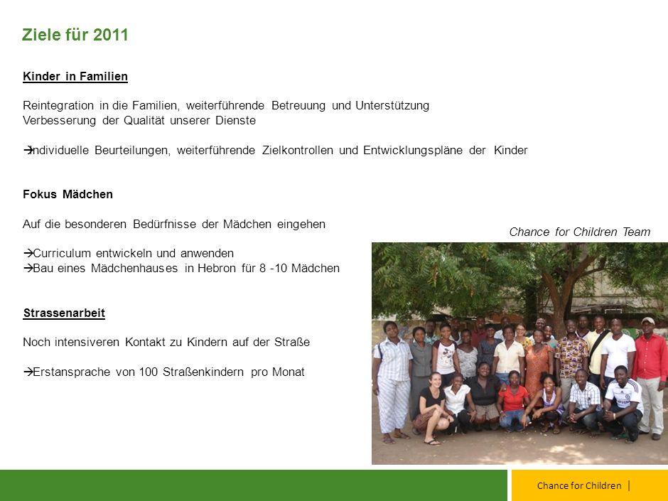 | Chance for Children 12 Schweizer Franken 1. Januar 2010 bis 31. Dezember 2010 Quelle: Chance for Children Buchhaltung. Verkäufe 2010 CFC Verkäufe un