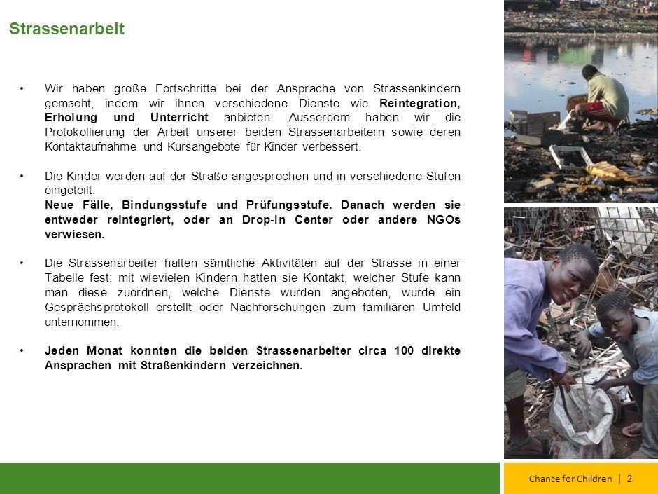 | Chance for Children 12 Schweizer Franken 1.Januar 2010 bis 31.
