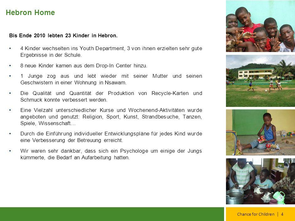 | Chance for Children Hebron Home Bis Ende 2010 lebten 23 Kinder in Hebron.