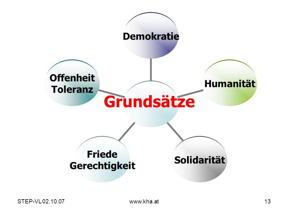 STEP-VL 02.10.07www.kha.at13 DemokratieHumanitätSolidarität Friede Gerechtigkeit Offenheit Toleranz Grundsätze