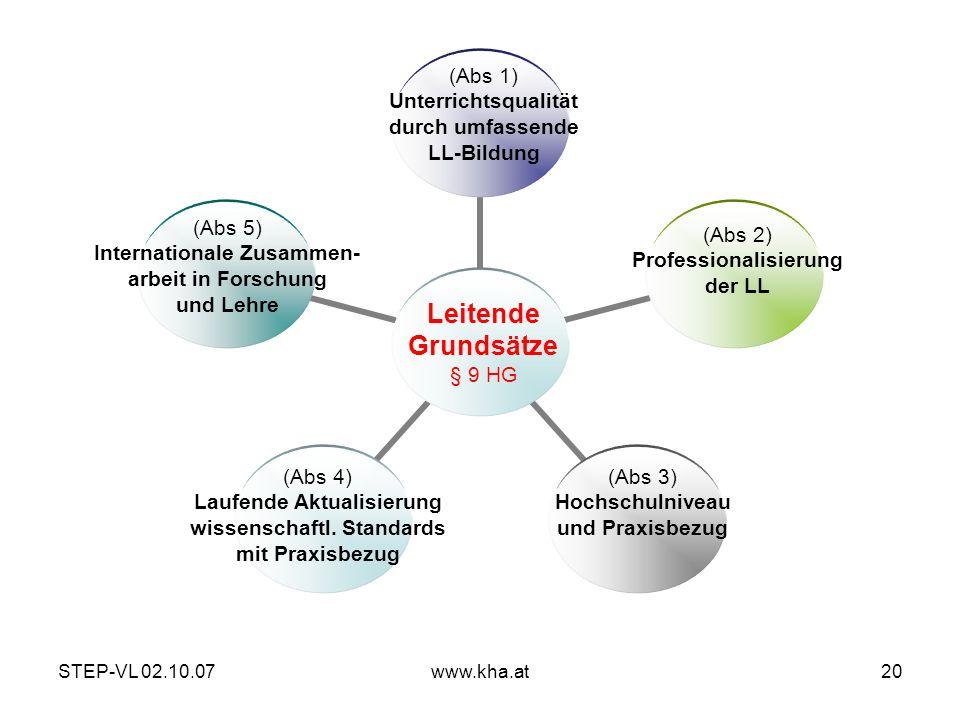 STEP-VL 02.10.07www.kha.at20 Leitende Grundsätze § 9 HG (Abs 1) Unterrichtsqualität durch umfassende LL-Bildung (Abs 2) Professionalisierung der LL (A