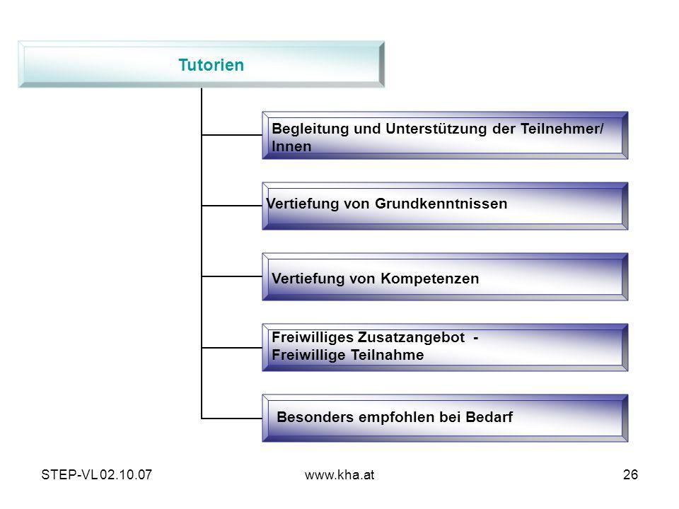 STEP-VL 02.10.07www.kha.at26 Tutorien Begleitung und Unterstützung der Teilnehmer/ Innen Vertiefung von Grundkenntnissen Vertiefung von Kompetenzen Fr