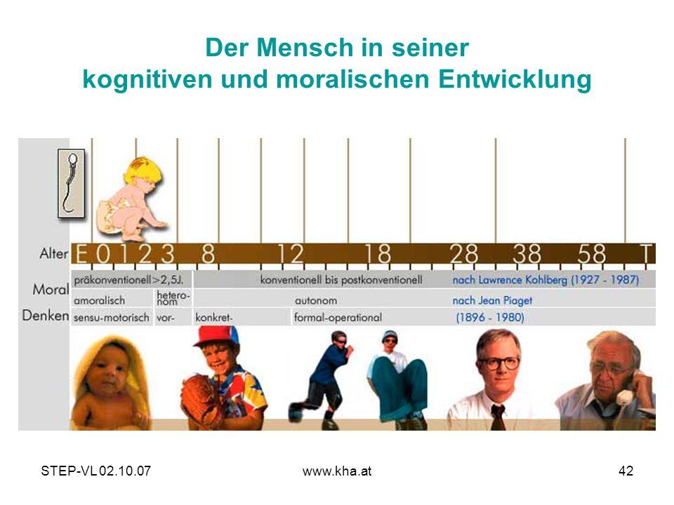 STEP-VL 02.10.07www.kha.at42 Der Mensch in seiner kognitiven und moralischen Entwicklung