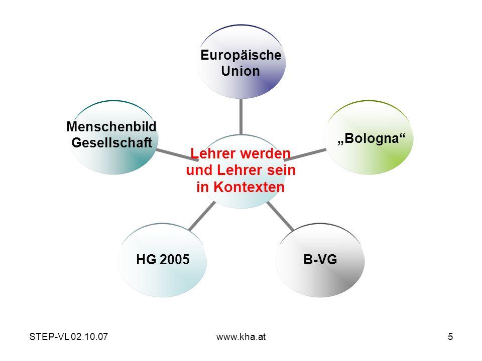 STEP-VL 02.10.07www.kha.at5 Lehrer werden und Lehrer sein in Kontexten Europäische Union B-VGHG 2005 Bologna Menschenbild Gesellschaft