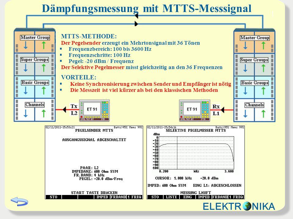 Dämpfungsmessung mit MTTS-Messsignal MTTS-METHODE: Der Pegelsender erzeugt ein Mehrtonsignal mit 36 Tönen Frequenzbereich: 100 bis 3600 Hz Frequenzsch