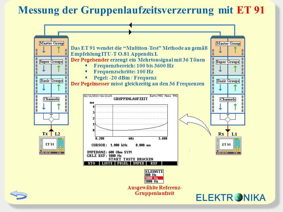 Messung der Gruppenlaufzeitsverzerrung mit ET 91 Das ET 91 wendet die Multiton-Test Methode an gemäß Empfehlung ITU-T O.81 Appendix I. Der Pegelsender