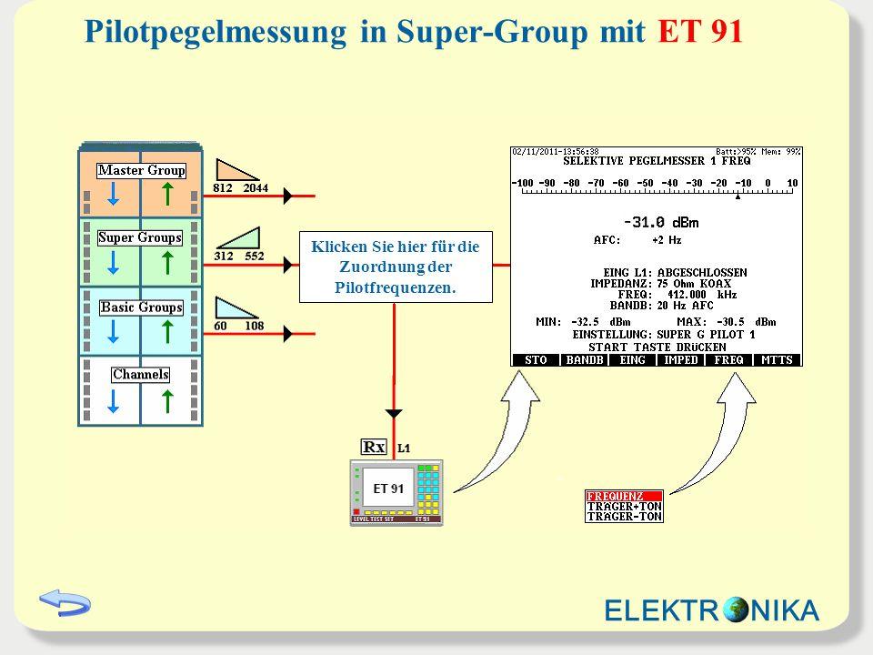 Pilotpegelmessung in Super-Group mit ET 91 Klicken Sie hier für die Zuordnung der Pilotfrequenzen. ELEKTR NIKA