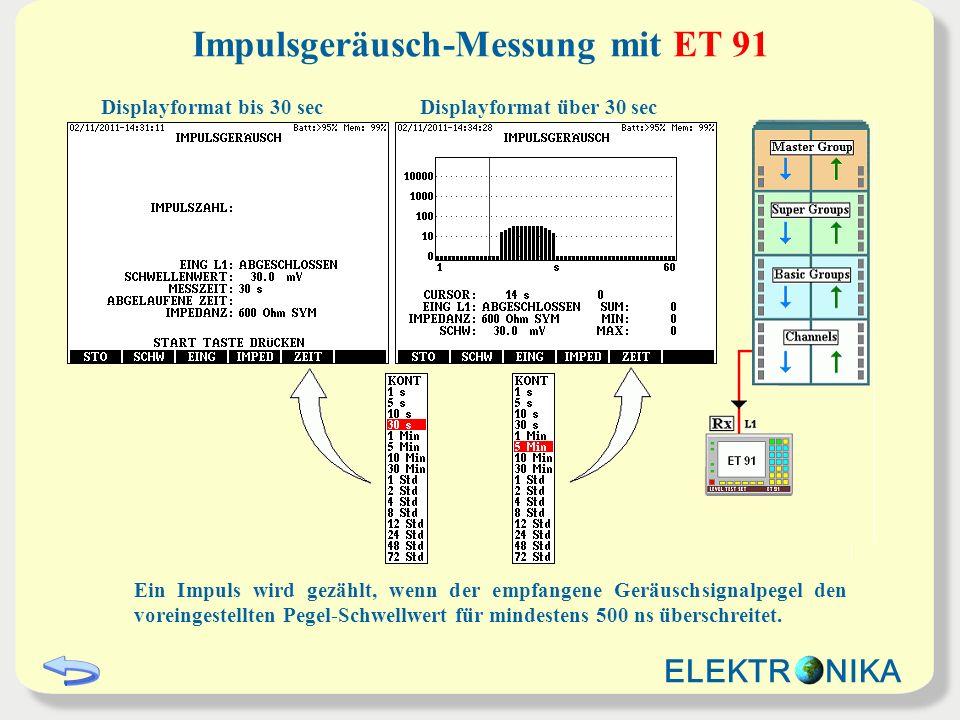 Impulsgeräusch-Messung mit ET 91 Displayformat bis 30 sec Displayformat über 30 sec Ein Impuls wird gezählt, wenn der empfangene Geräuschsignalpegel d