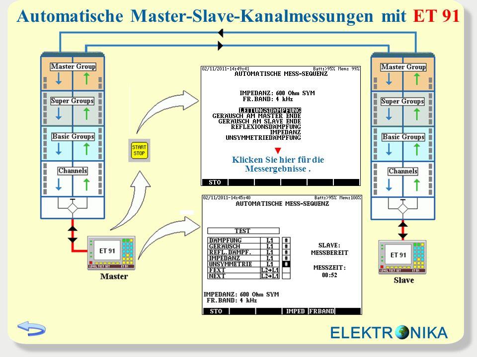 Messergebnisse der Master-Slave-Kanalmessungen Die Messergebnisse stehen sowohl in graphischer als auch in numerischer Form zur Verfügung und können an einen PC übertragen werden.