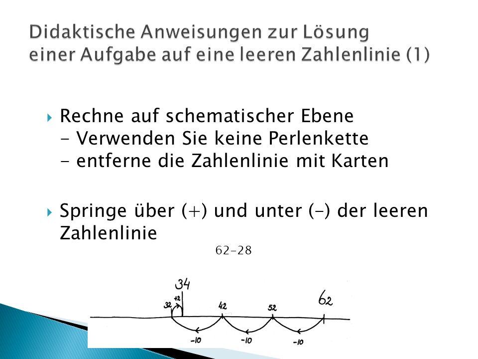 Rechne auf schematischer Ebene - Verwenden Sie keine Perlenkette - entferne die Zahlenlinie mit Karten Springe über (+) und unter (-) der leeren Zahle