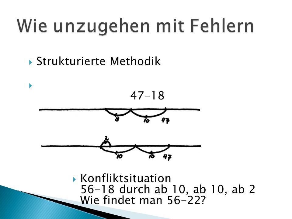 Strukturierte Methodik 47-18 Konfliktsituation 56-18 durch ab 10, ab 10, ab 2 Wie findet man 56-22?