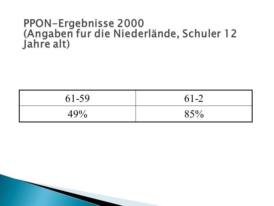 PPON-Ergebnisse 2000 (Angaben fur die Niederlände, Schuler 12 Jahre alt) 61-5961-2 49%85%