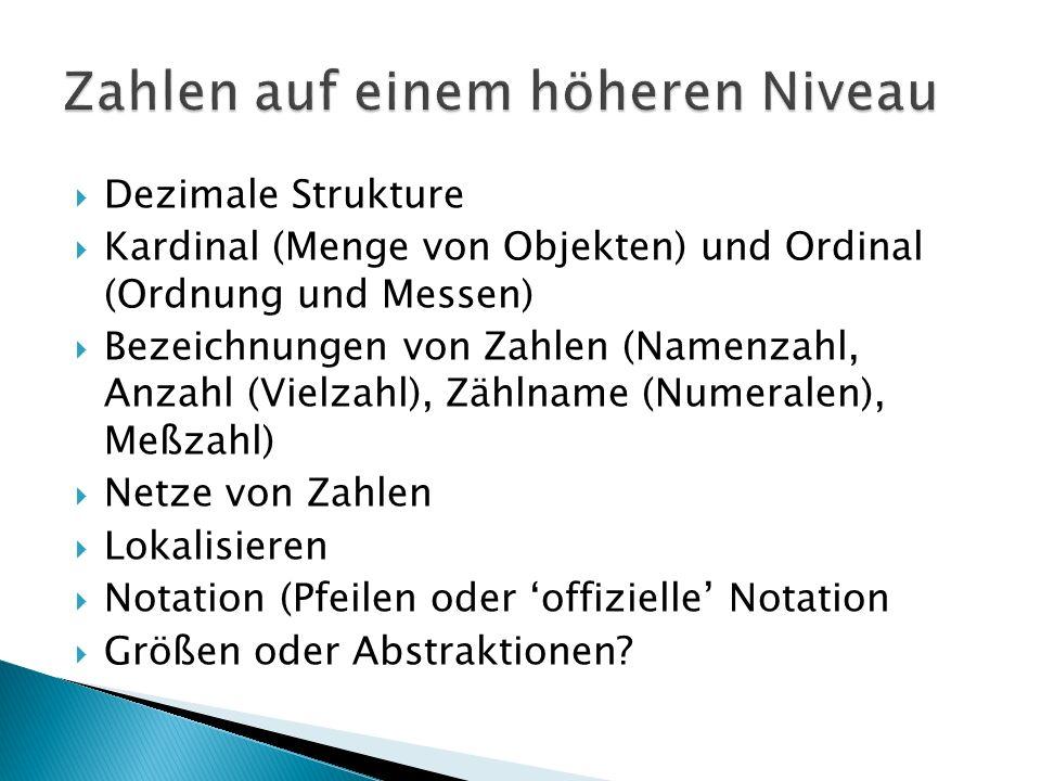 Dezimale Strukture Kardinal (Menge von Objekten) und Ordinal (Ordnung und Messen) Bezeichnungen von Zahlen (Namenzahl, Anzahl (Vielzahl), Zählname (Nu